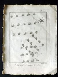Diderot C1790 Antique Ship Print. Marine, Evolutions Navales 04 Naval Tactics